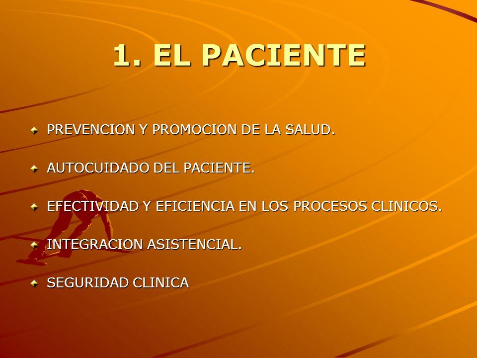 1. EL PACIENTE PREVENCION Y PROMOCION DE LA SALUD. AUTOCUIDADO DEL PACIENTE. EFECTIVIDAD Y EFICIENCIA EN LOS PROCESOS CLINICOS. INTEGRACION ASISTENCIA
