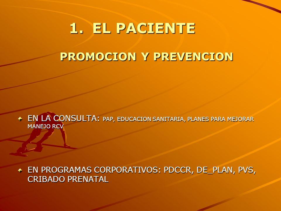 1.EL PACIENTE PROMOCION Y PREVENCION EN LA CONSULTA: PAP, EDUCACION SANITARIA, PLANES PARA MEJORAR MANEJO RCV EN PROGRAMAS CORPORATIVOS: PDCCR, DE_PLA