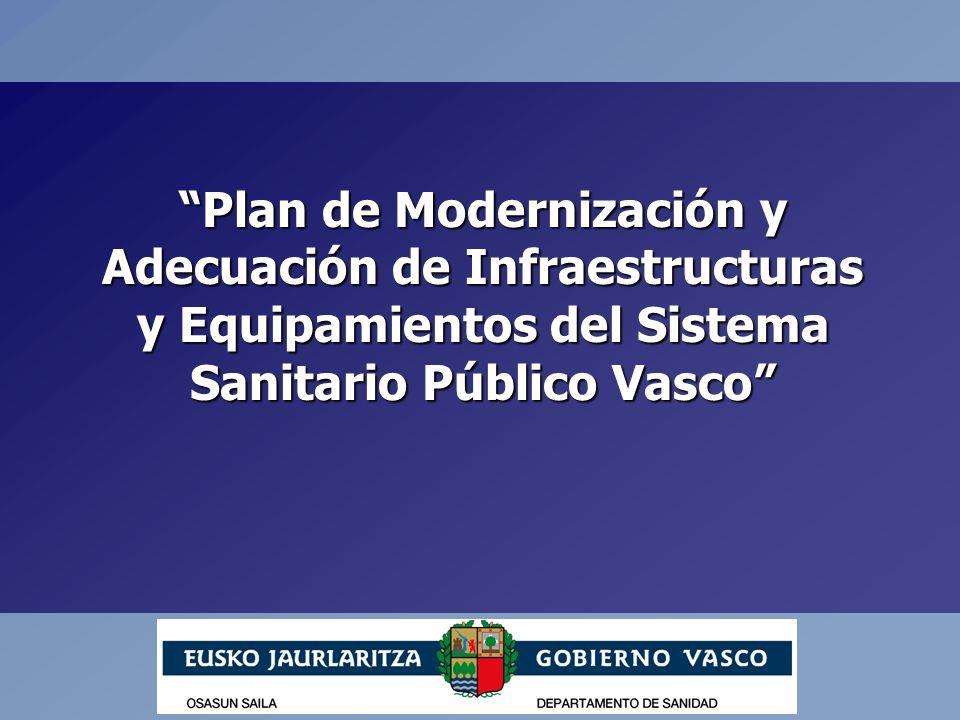 Plan de Modernización y Adecuación de Infraestructuras y Equipamientos del Sistema Sanitario Público Vasco