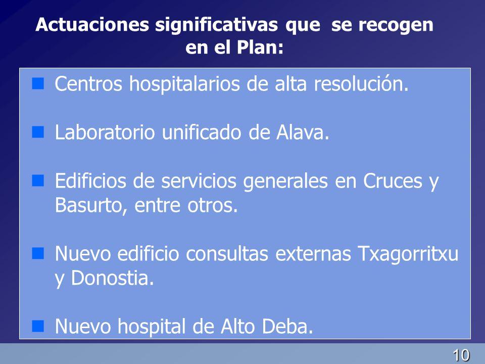 10 Actuaciones significativas que se recogen en el Plan: nCentros hospitalarios de alta resolución. nLaboratorio unificado de Alava. nEdificios de ser