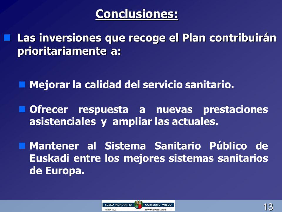 13 nLas inversiones que recoge el Plan contribuirán prioritariamente a: Conclusiones: nMejorar la calidad del servicio sanitario. nOfrecer respuesta a