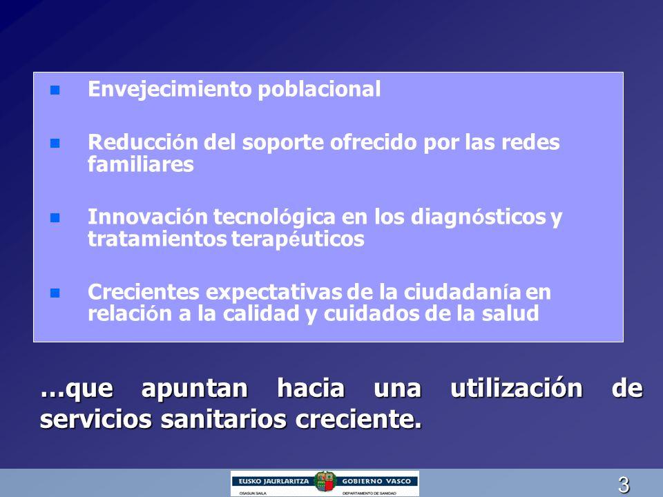 3 n Envejecimiento poblacional Reducci ó n del soporte ofrecido por las redes familiares Innovaci ó n tecnol ó gica en los diagn ó sticos y tratamient