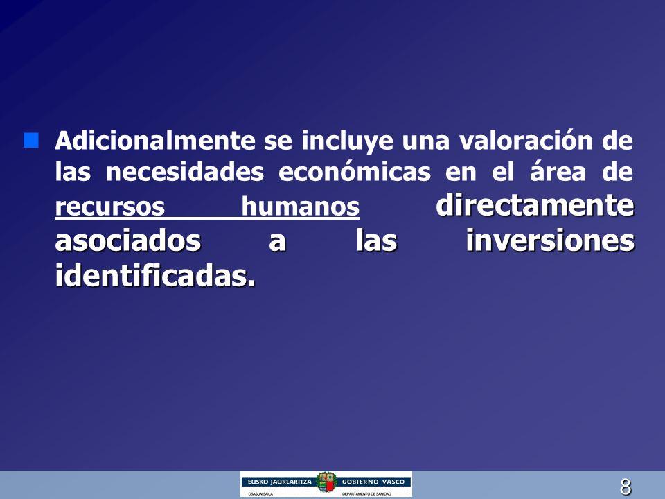 8 directamente asociados a las inversiones identificadas. nAdicionalmente se incluye una valoración de las necesidades económicas en el área de recurs