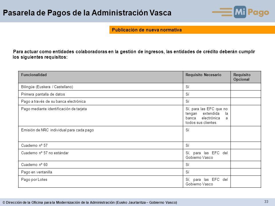 33 © Dirección de la Oficina para la Modernización de la Administración (Eusko Jaurlaritza – Gobierno Vasco) Pasarela de Pagos de la Administración Vasca Publicación de nueva normativa FuncionalidadRequisito NecesarioRequisito Opcional Bilingüe (Euskera / Castellano)Sí Primera pantalla de datosSí Pago a través de su banca electrónicaSí Pago mediante identificación de tarjetaSí, para las EFC que no tengan extendida la banca electrónica a todos sus clientes.