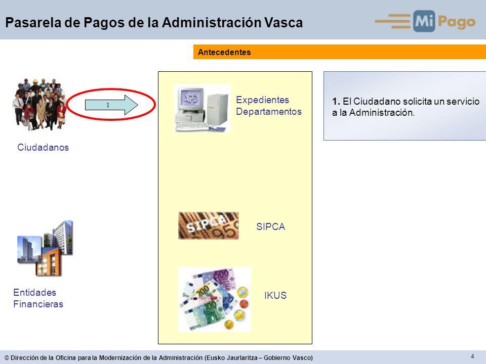 4 © Dirección de la Oficina para la Modernización de la Administración (Eusko Jaurlaritza – Gobierno Vasco) Pasarela de Pagos de la Administración Vasca Ciudadanos Entidades Financieras Expedientes Departamentos SIPCA IKUS 1 1.