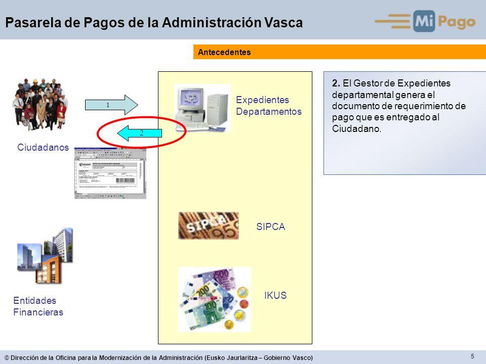 6 © Dirección de la Oficina para la Modernización de la Administración (Eusko Jaurlaritza – Gobierno Vasco) Pasarela de Pagos de la Administración Vasca Ciudadanos Entidades Financieras Expedientes Departamentos SIPCA IKUS 1 Antecedentes 3.