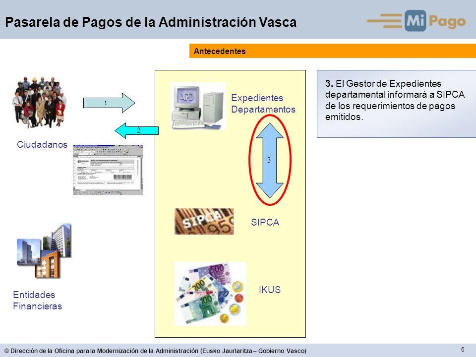 7 © Dirección de la Oficina para la Modernización de la Administración (Eusko Jaurlaritza – Gobierno Vasco) Pasarela de Pagos de la Administración Vasca Ciudadanos Entidades Financieras Expedientes Departamentos SIPCA IKUS 1 Antecedentes 3 4.