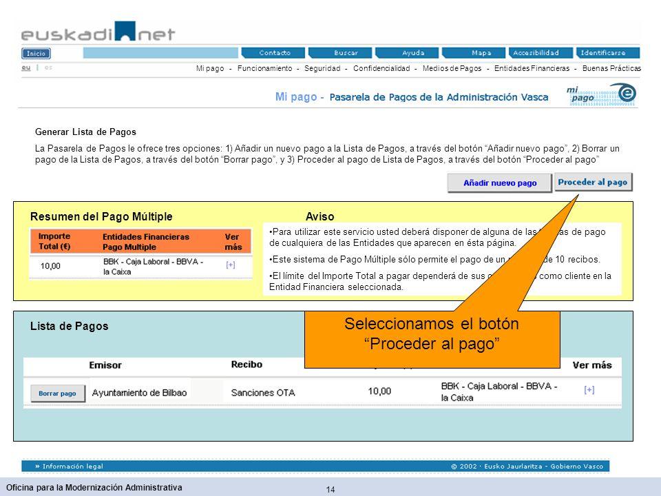 14 Oficina para la Modernización Administrativa Resumen del Pago Múltiple Mi pago - Funcionamiento - Seguridad - Confidencialidad - Medios de Pagos -