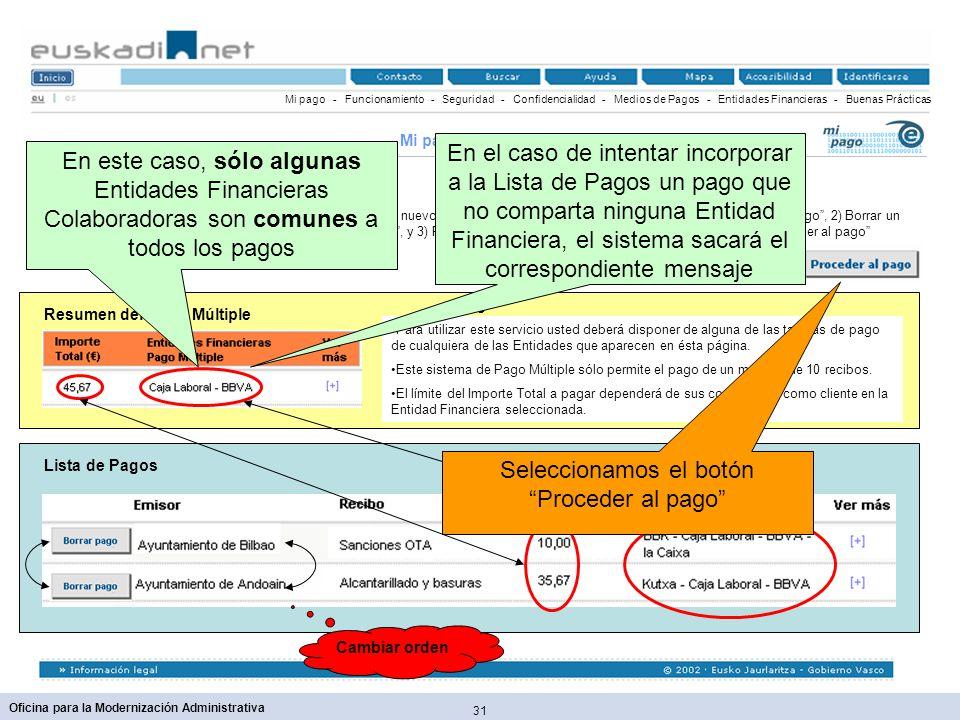 31 Oficina para la Modernización Administrativa Resumen del Pago Múltiple Mi pago - Funcionamiento - Seguridad - Confidencialidad - Medios de Pagos -