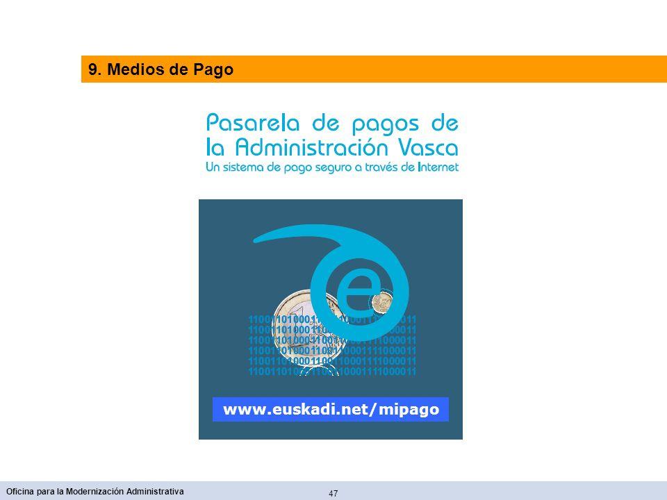 47 Oficina para la Modernización Administrativa www.euskadi.net/mipago 9. Medios de Pago