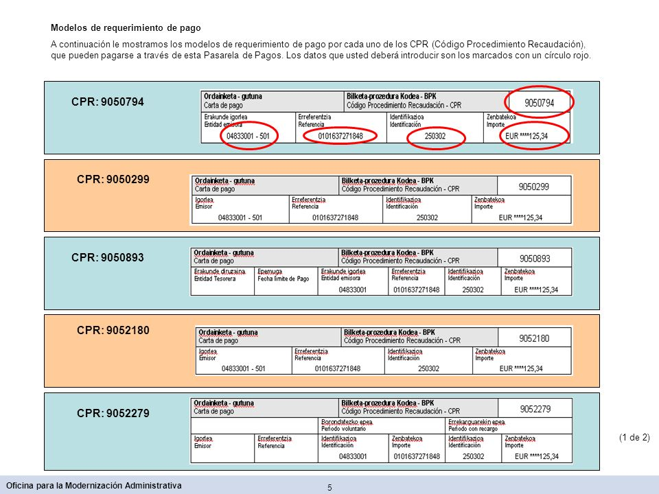 6 Oficina para la Modernización Administrativa CPR: 9050794 (2 de 2) Ejemplos prácticos: Modelos de requerimiento reales del CPR: 9050794, de distintas Administraciones.