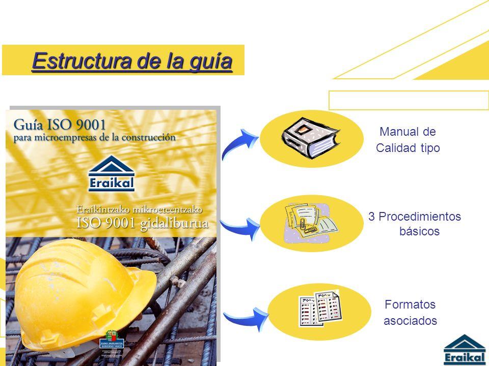 Estructura de la guía Manual de Calidad tipo Formatos asociados 3 Procedimientos básicos