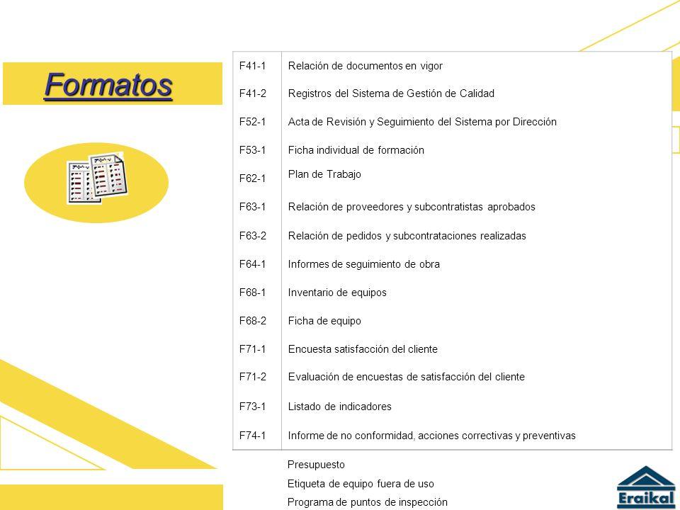 Formatos F41-1Relación de documentos en vigor F41-2Registros del Sistema de Gestión de Calidad F52-1Acta de Revisión y Seguimiento del Sistema por Dir