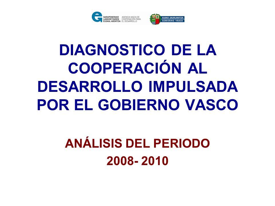 DIAGNOSTICO DE LA COOPERACIÓN AL DESARROLLO IMPULSADA POR EL GOBIERNO VASCO ANÁLISIS DEL PERIODO 2008- 2010