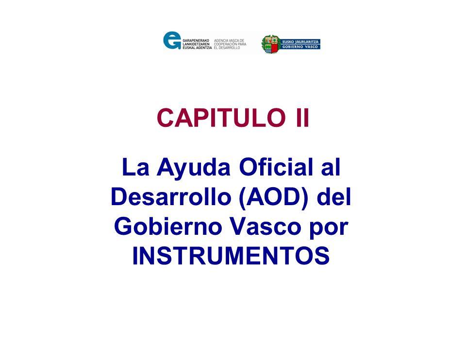 CAPITULO II La Ayuda Oficial al Desarrollo (AOD) del Gobierno Vasco por INSTRUMENTOS