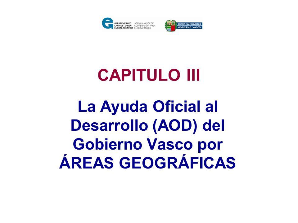 CAPITULO III La Ayuda Oficial al Desarrollo (AOD) del Gobierno Vasco por ÁREAS GEOGRÁFICAS
