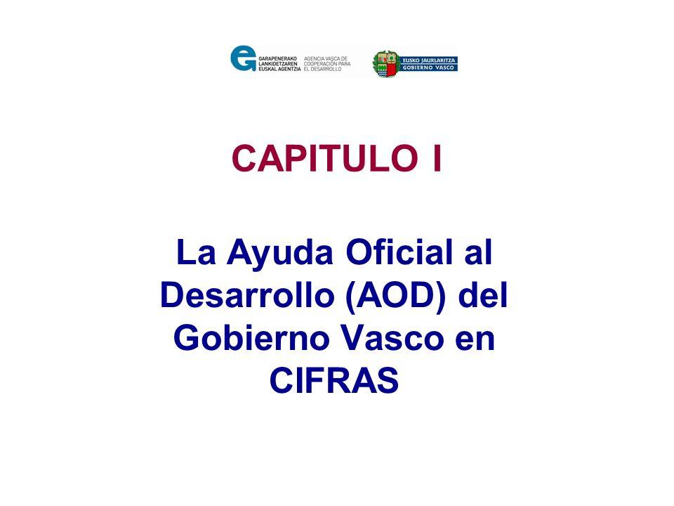 CAPITULO I La Ayuda Oficial al Desarrollo (AOD) del Gobierno Vasco en CIFRAS