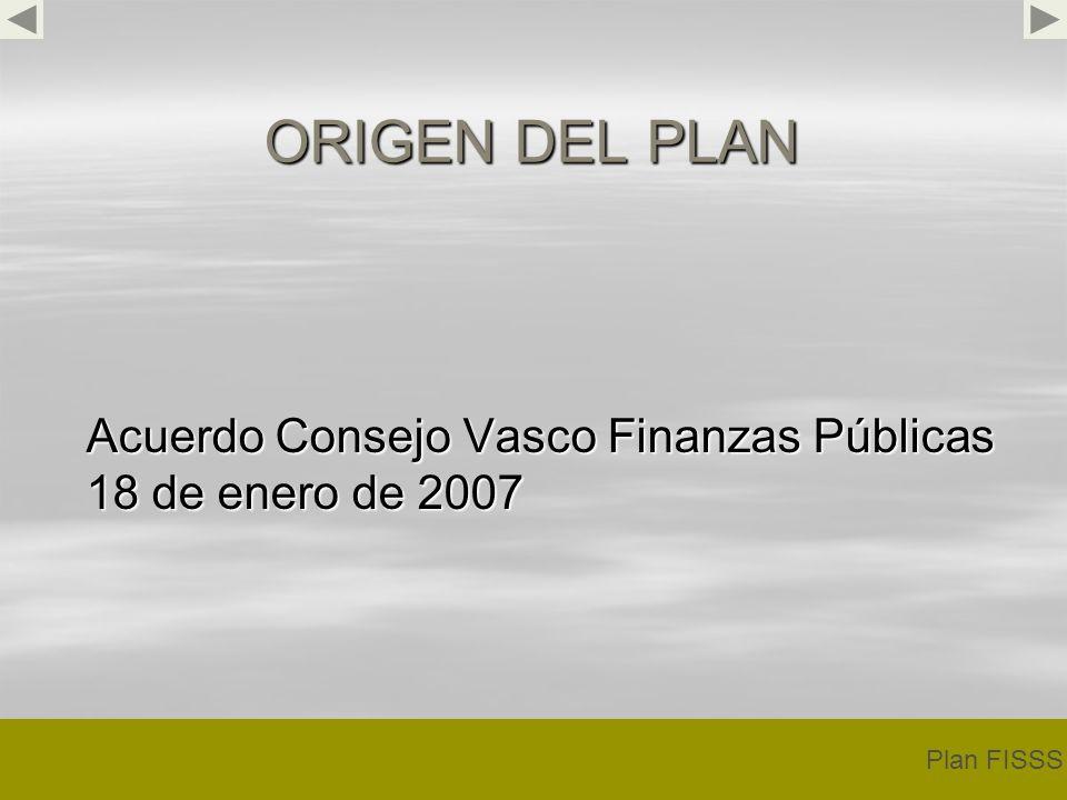 ORIGEN DEL PLAN Acuerdo Consejo Vasco Finanzas Públicas 18 de enero de 2007 Plan FISSS