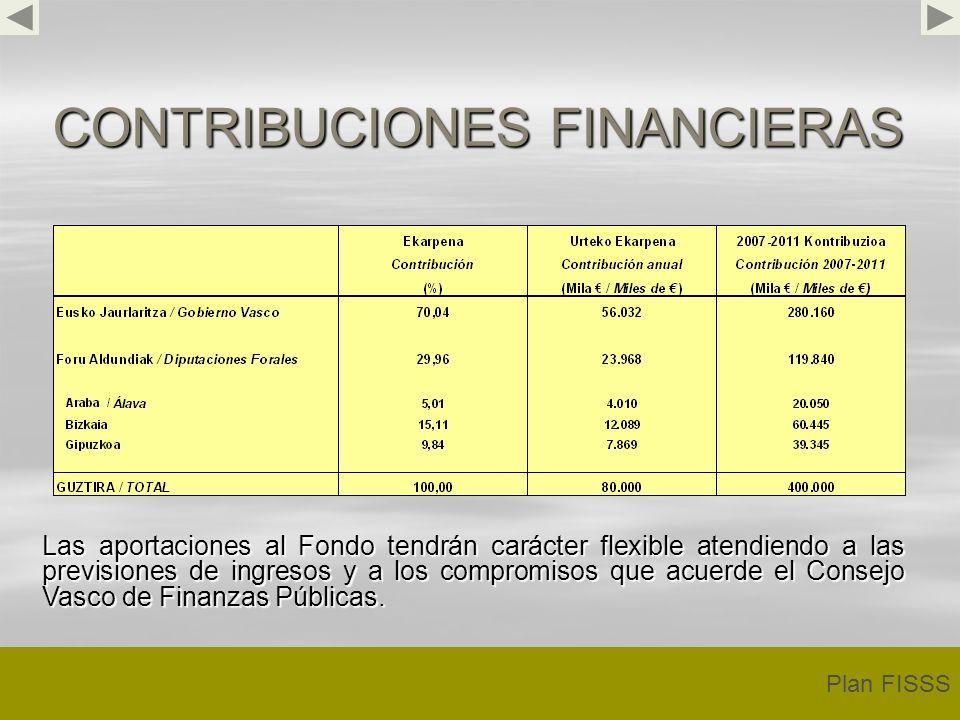 CONTRIBUCIONES FINANCIERAS Plan FISSS Las aportaciones al Fondo tendrán carácter flexible atendiendo a las previsiones de ingresos y a los compromisos que acuerde el Consejo Vasco de Finanzas Públicas.