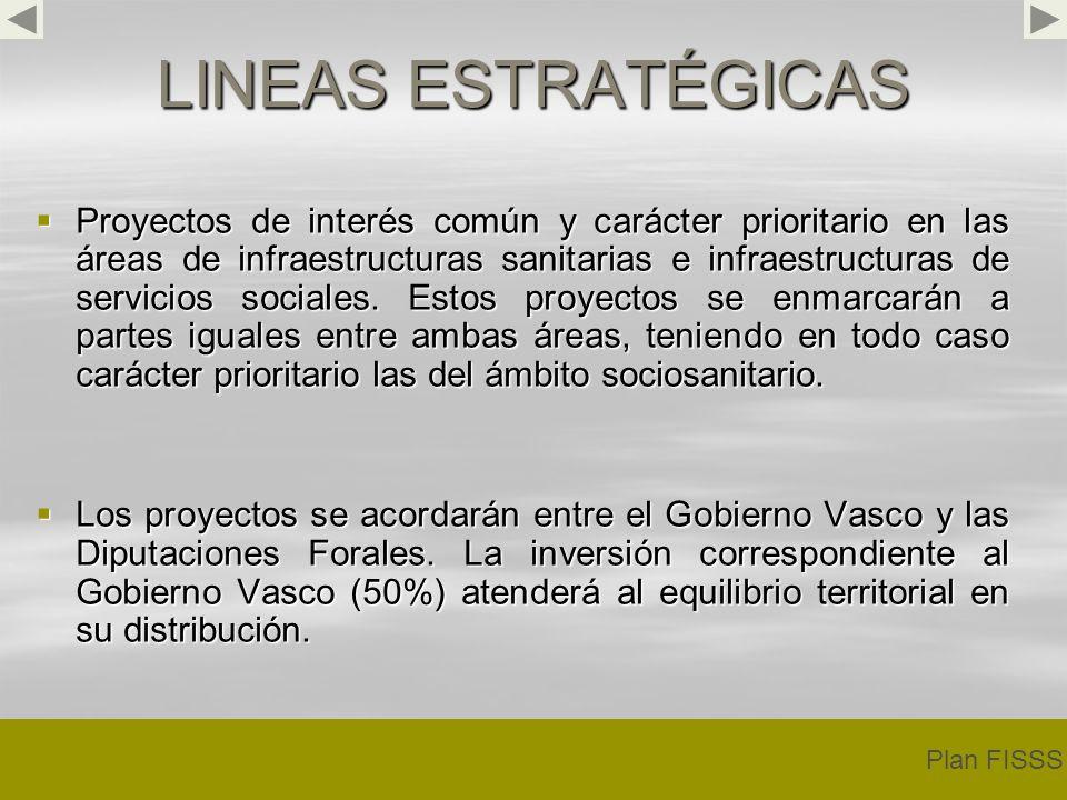 LINEAS ESTRATÉGICAS Proyectos de interés común y carácter prioritario en las áreas de infraestructuras sanitarias e infraestructuras de servicios sociales.
