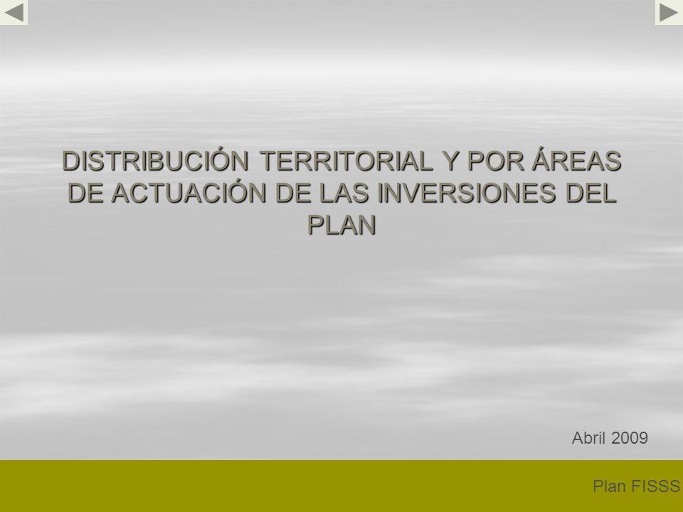 DISTRIBUCIÓN TERRITORIAL Y POR ÁREAS DE ACTUACIÓN DE LAS INVERSIONES DEL PLAN Plan FISSS Abril 2009