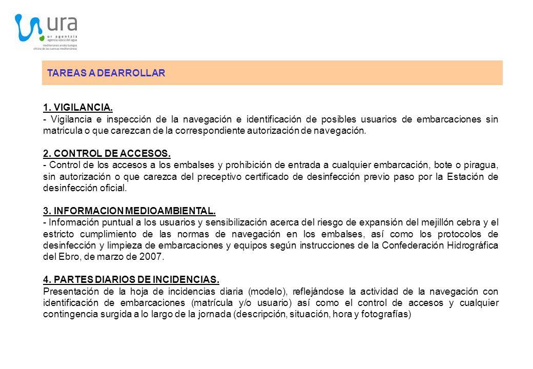 TAREAS A DEARROLLAR 1. VIGILANCIA. - Vigilancia e inspección de la navegación e identificación de posibles usuarios de embarcaciones sin matricula o q