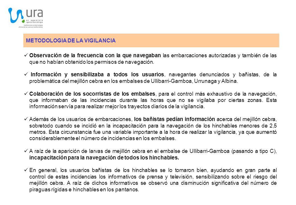 INCIDENCIAS HABIDAS EN LOS PUNTOS DE REFERENCIA