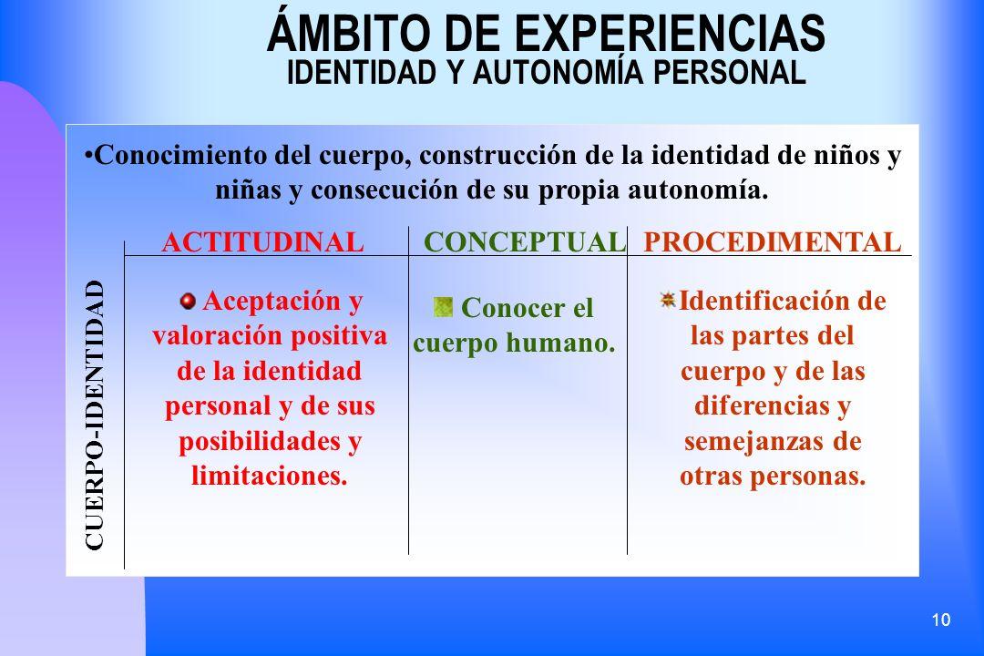 10 ÁMBITO DE EXPERIENCIAS IDENTIDAD Y AUTONOMÍA PERSONAL Conocimiento del cuerpo, construcción de la identidad de niños y niñas y consecución de su pr