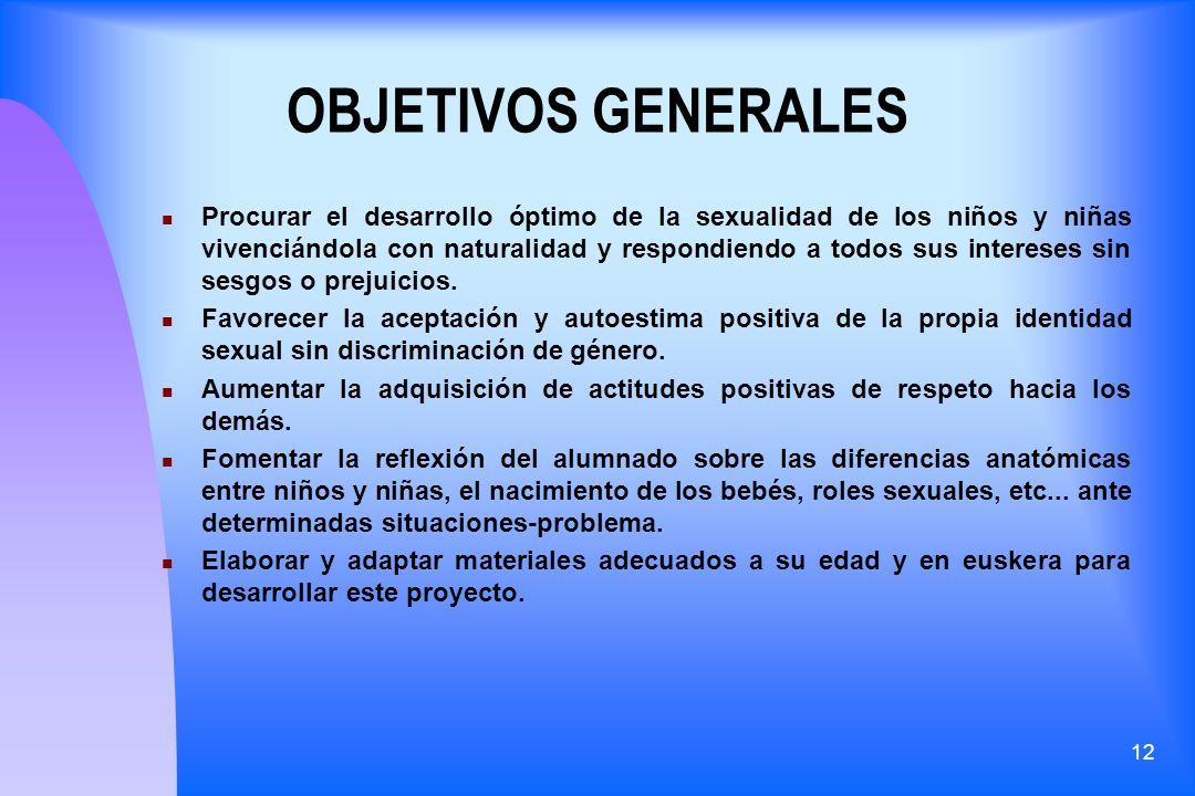 12 OBJETIVOS GENERALES Procurar el desarrollo óptimo de la sexualidad de los niños y niñas vivenciándola con naturalidad y respondiendo a todos sus in