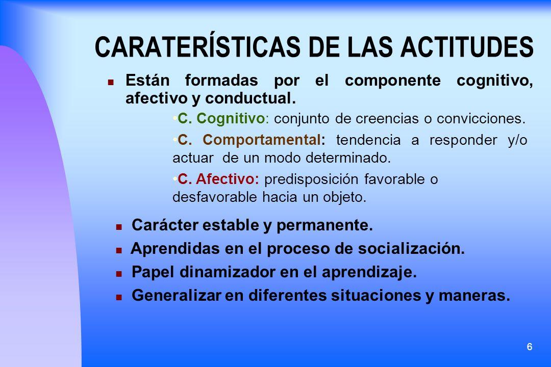 6 CARATERÍSTICAS DE LAS ACTITUDES Están formadas por el componente cognitivo, afectivo y conductual. Carácter estable y permanente. Aprendidas en el p