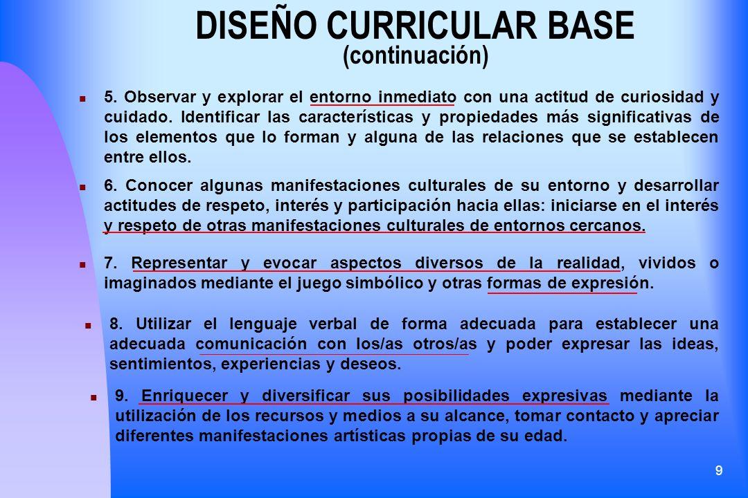 9 DISEÑO CURRICULAR BASE (continuación) 6. Conocer algunas manifestaciones culturales de su entorno y desarrollar actitudes de respeto, interés y part