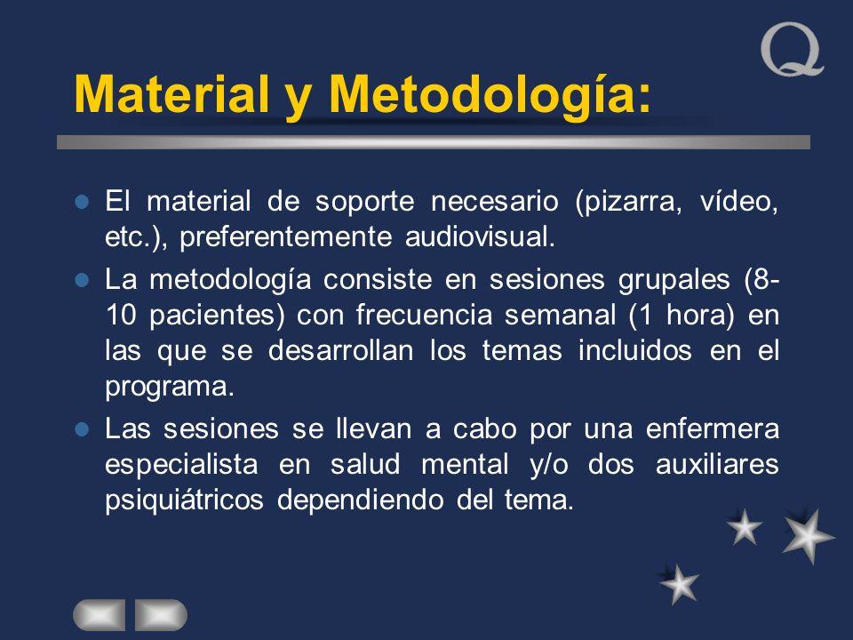 Material y Metodología: El material de soporte necesario (pizarra, vídeo, etc.), preferentemente audiovisual. La metodología consiste en sesiones grup