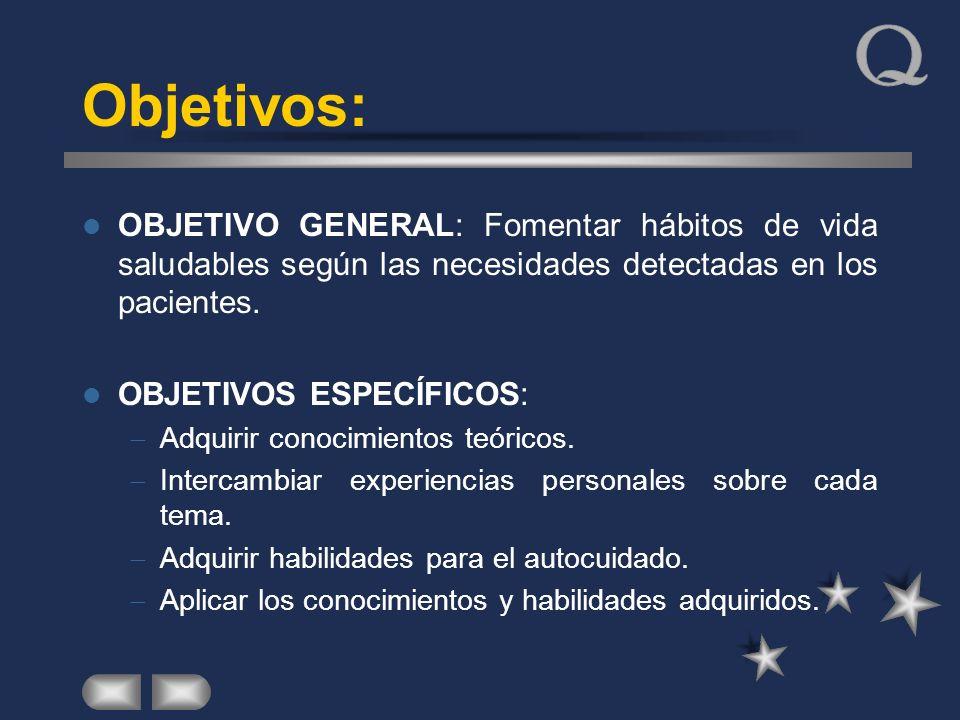 Objetivos: OBJETIVO GENERAL: Fomentar hábitos de vida saludables según las necesidades detectadas en los pacientes. OBJETIVOS ESPECÍFICOS: Adquirir co