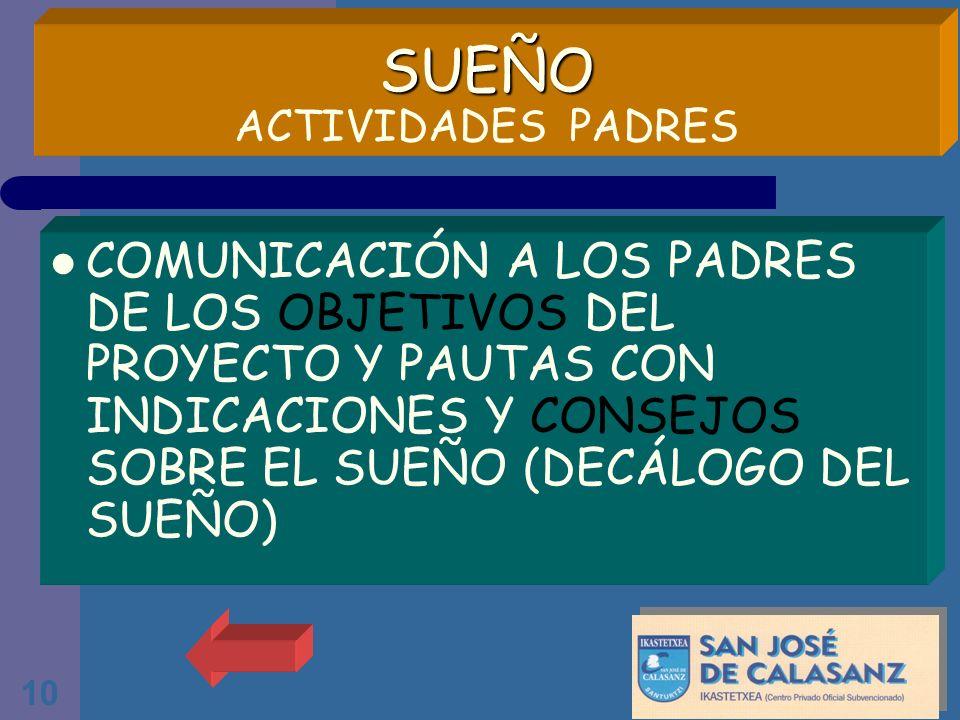 10 SUEÑO SUEÑO ACTIVIDADES PADRES COMUNICACIÓN A LOS PADRES DE LOS OBJETIVOS DEL PROYECTO Y PAUTAS CON INDICACIONES Y CONSEJOS SOBRE EL SUEÑO (DECÁLOG