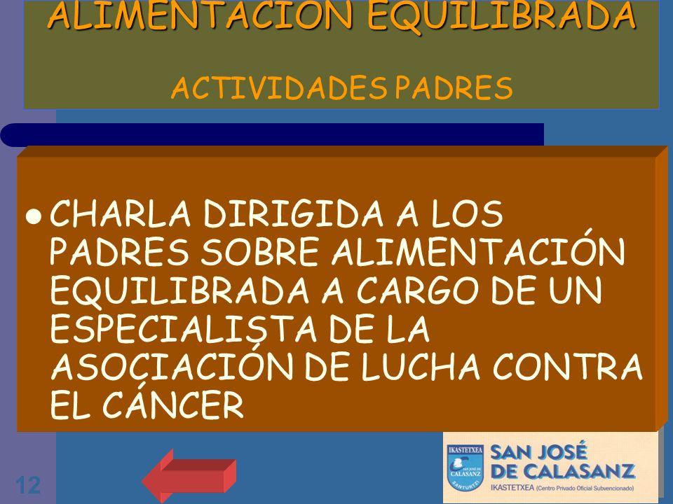 12 ALIMENTACION EQUILIBRADA ALIMENTACION EQUILIBRADA ACTIVIDADES PADRES CHARLA DIRIGIDA A LOS PADRES SOBRE ALIMENTACIÓN EQUILIBRADA A CARGO DE UN ESPE