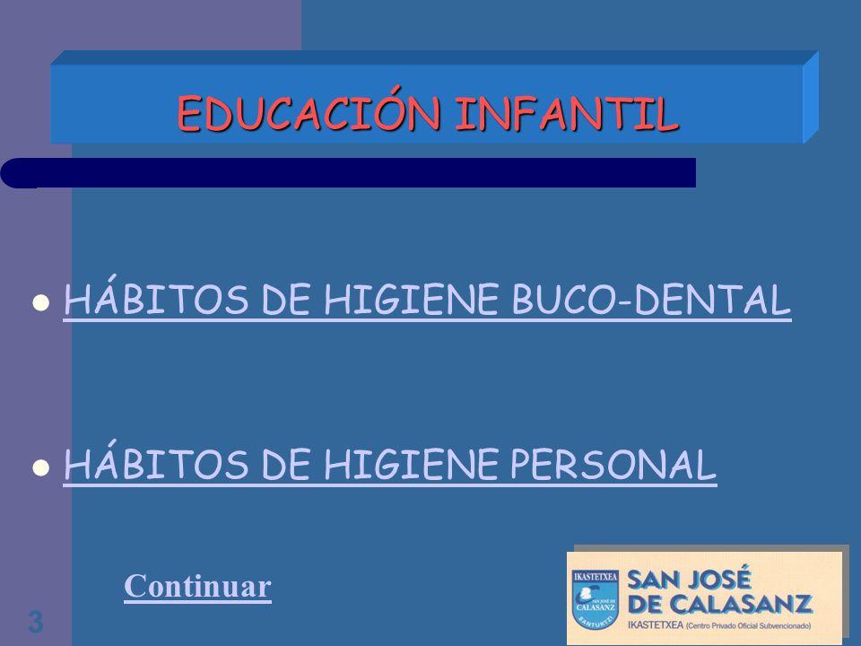 3 EDUCACIÓN INFANTIL HÁBITOS DE HIGIENE BUCO-DENTAL HÁBITOS DE HIGIENE PERSONAL Continuar