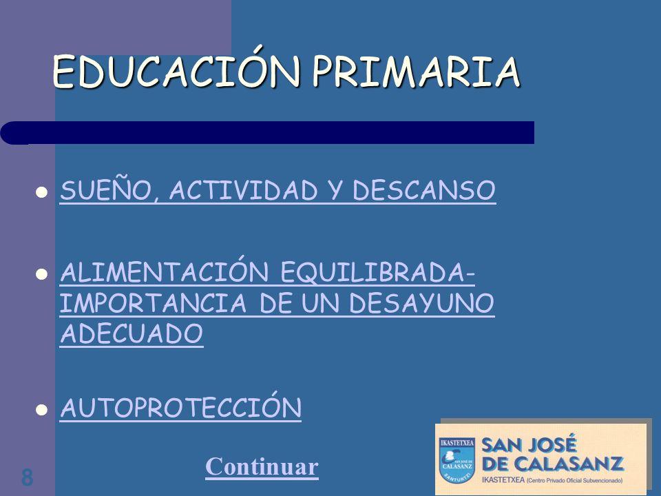 8 EDUCACIÓN PRIMARIA SUEÑO, ACTIVIDAD Y DESCANSO ALIMENTACIÓN EQUILIBRADA- IMPORTANCIA DE UN DESAYUNO ADECUADO ALIMENTACIÓN EQUILIBRADA- IMPORTANCIA D