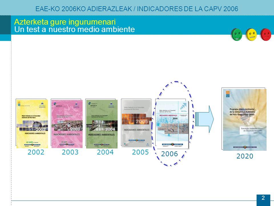2 Azterketa gure ingurumenari Un test a nuestro medio ambiente 2002200320042005 2020 EAE-KO 2006KO ADIERAZLEAK / INDICADORES DE LA CAPV 2006 2006