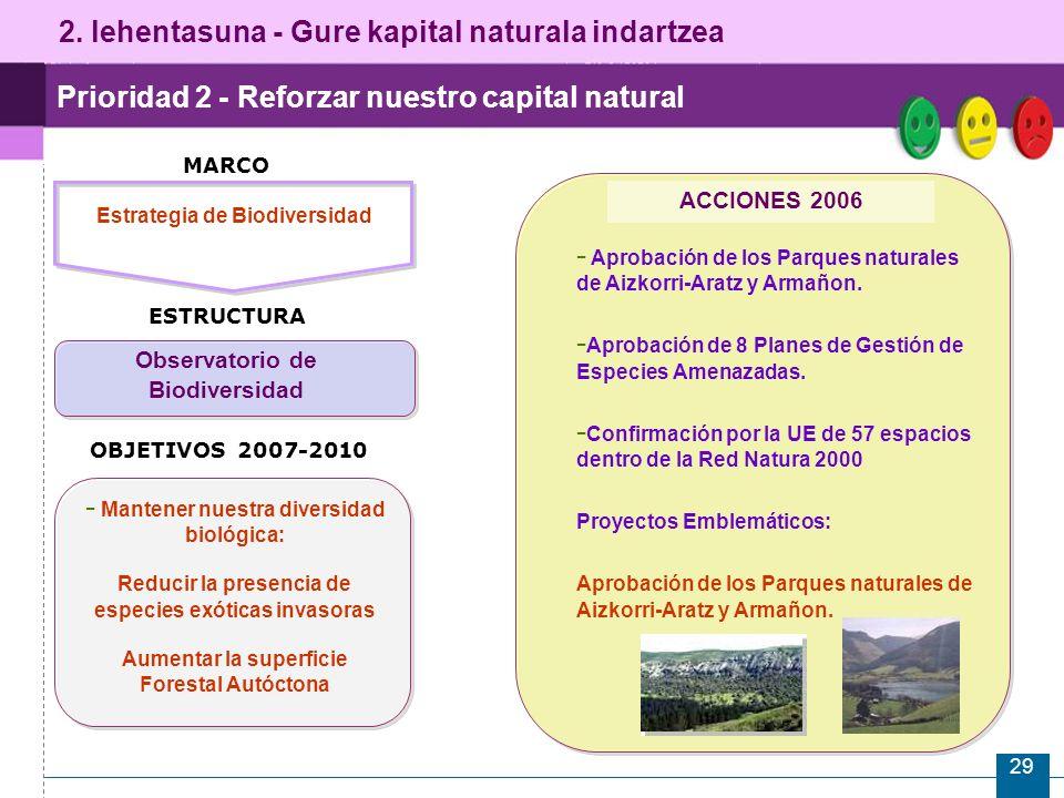 29 Prioridad 2 - Reforzar nuestro capital natural ESTRUCTURA Estrategia de Biodiversidad Observatorio de Biodiversidad ACCIONES 2006 - Aprobación de los Parques naturales de Aizkorri-Aratz y Armañon.