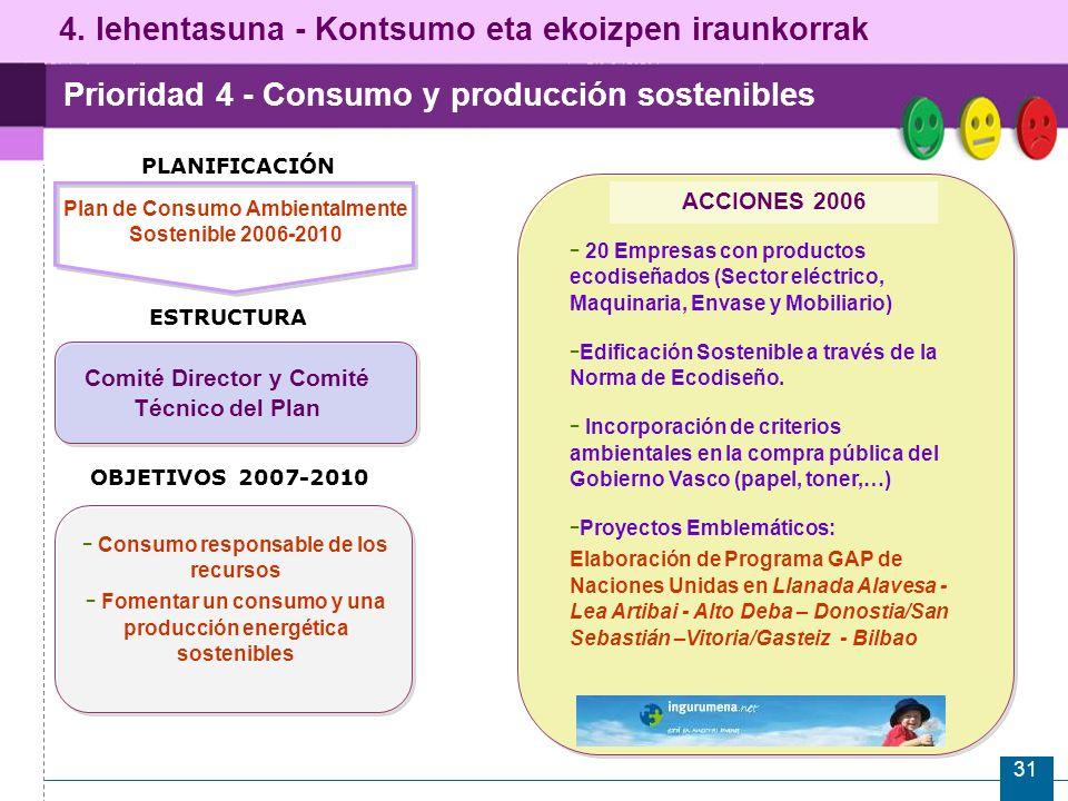 31 Prioridad 4 - Consumo y producción sostenibles ESTRUCTURA Plan de Consumo Ambientalmente Sostenible 2006-2010 Comité Director y Comité Técnico del Plan ACCIONES 2006 - 20 Empresas con productos ecodiseñados (Sector eléctrico, Maquinaria, Envase y Mobiliario) - Edificación Sostenible a través de la Norma de Ecodiseño.
