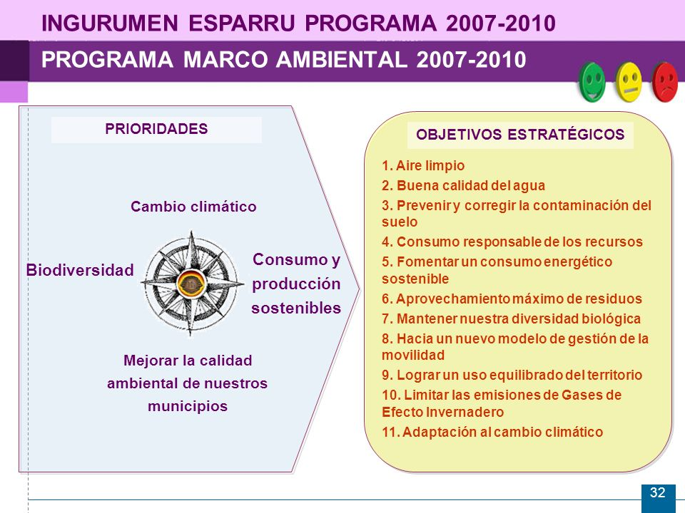 32 PROGRAMA MARCO AMBIENTAL 2007-2010 OBJETIVOS ESTRATÉGICOS 1.