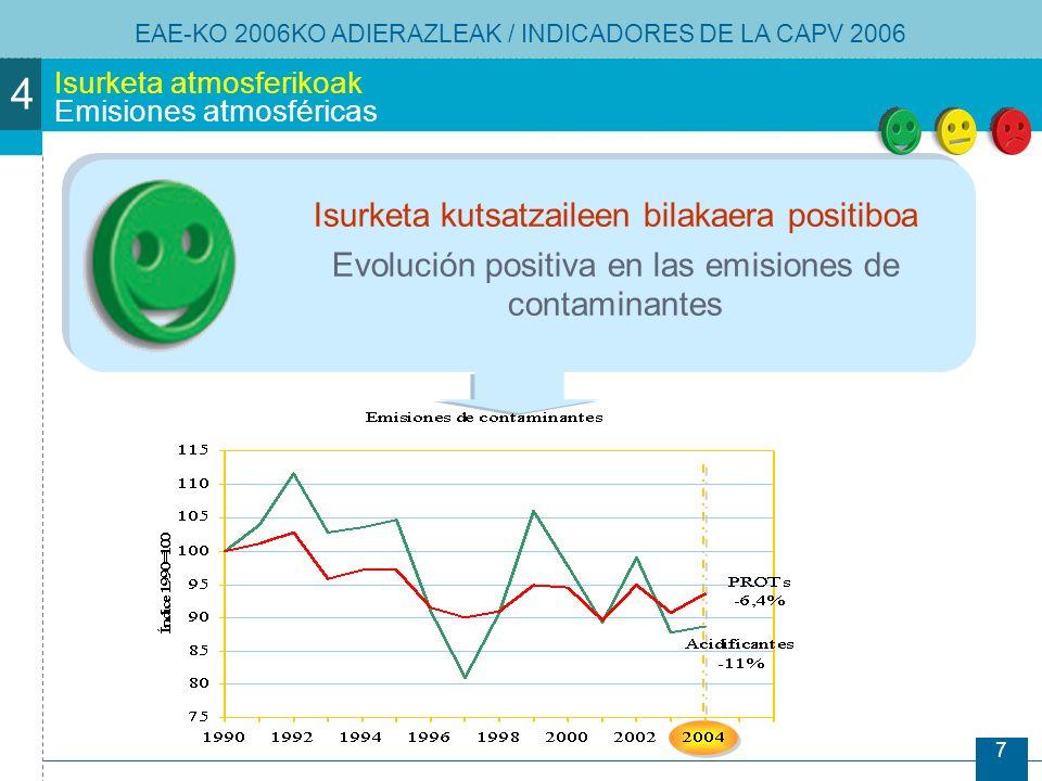 7 Isurketa atmosferikoak Emisiones atmosféricas EAE-KO 2006KO ADIERAZLEAK / INDICADORES DE LA CAPV 2006 Isurketa kutsatzaileen bilakaera positiboa Evolución positiva en las emisiones de contaminantes 4