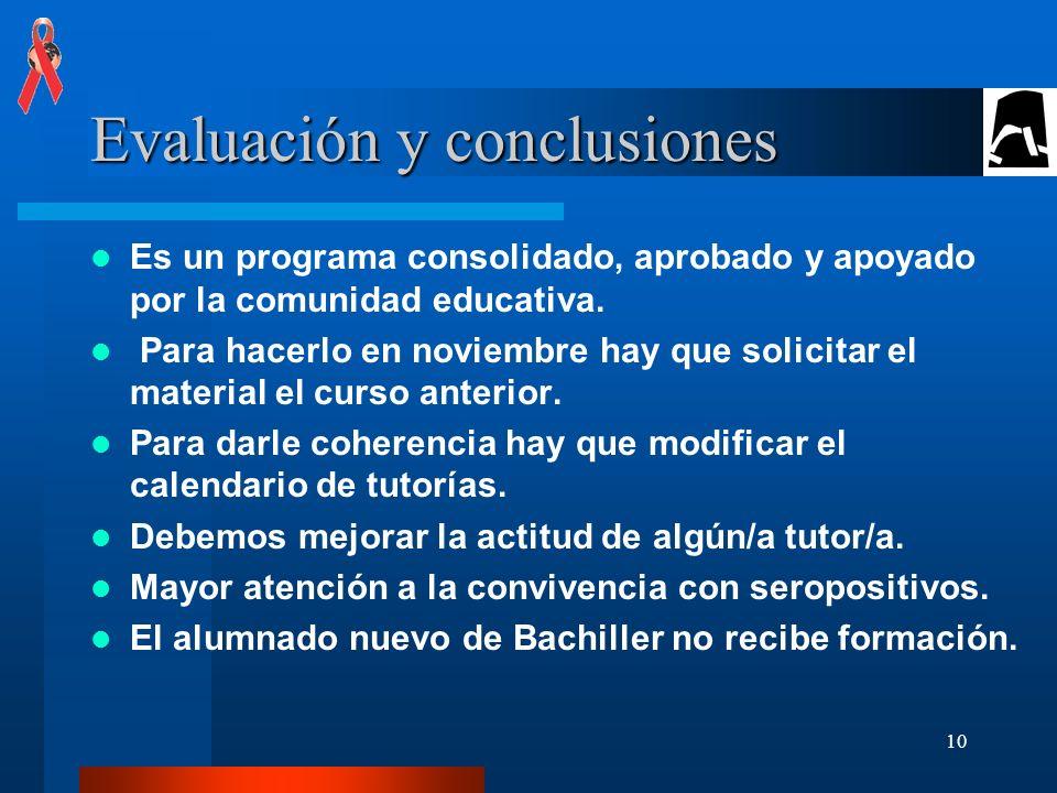 10 Evaluación y conclusiones Es un programa consolidado, aprobado y apoyado por la comunidad educativa.