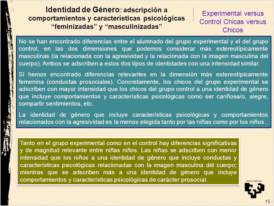 15 Identidad de Género : adscripción a comportamientos y características psicológicas feminizadas y masculinizadas Experimental versus Control Chicas