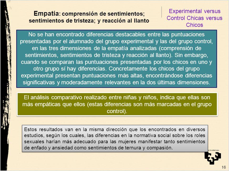 16 Empatía : comprensión de sentimientos; sentimientos de tristeza; y reacción al llanto Experimental versus Control Chicas versus Chicos No se han en