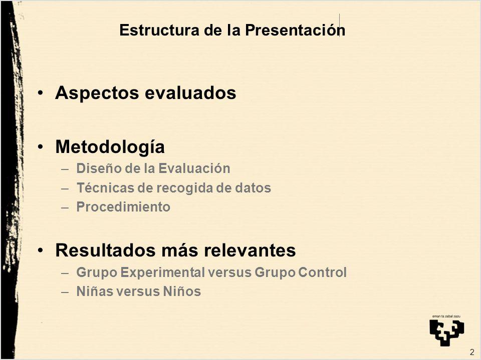 2 Estructura de la Presentación Aspectos evaluados Metodología –Diseño de la Evaluación –Técnicas de recogida de datos –Procedimiento Resultados más r