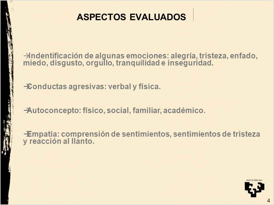 4 ASPECTOS EVALUADOS Indentificación de algunas emociones: alegría, tristeza, enfado, miedo, disgusto, orgullo, tranquilidad e inseguridad. Conductas