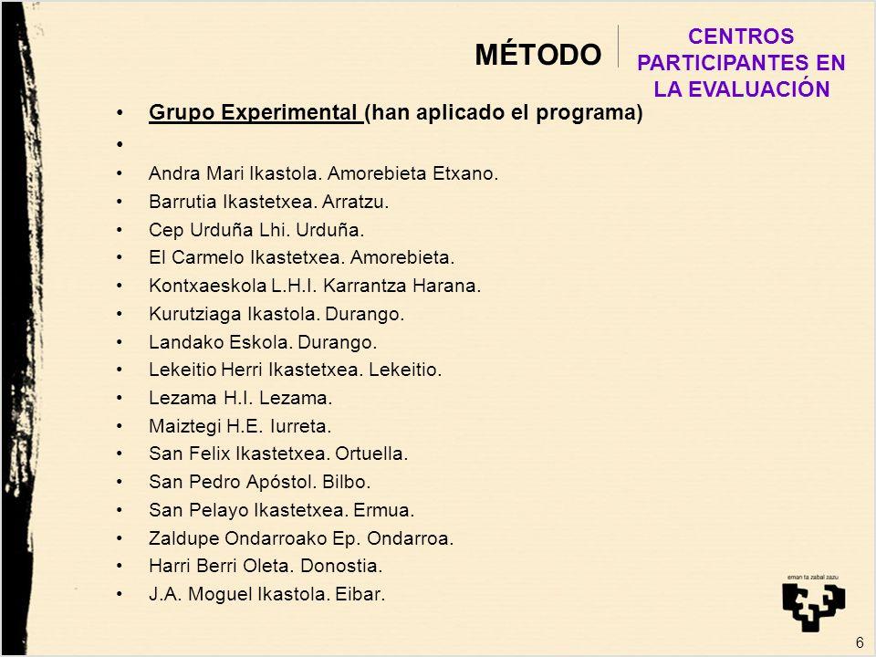 MÉTODO Grupo Experimental (han aplicado el programa) Andra Mari Ikastola. Amorebieta Etxano. Barrutia Ikastetxea. Arratzu. Cep Urduña Lhi. Urduña. El