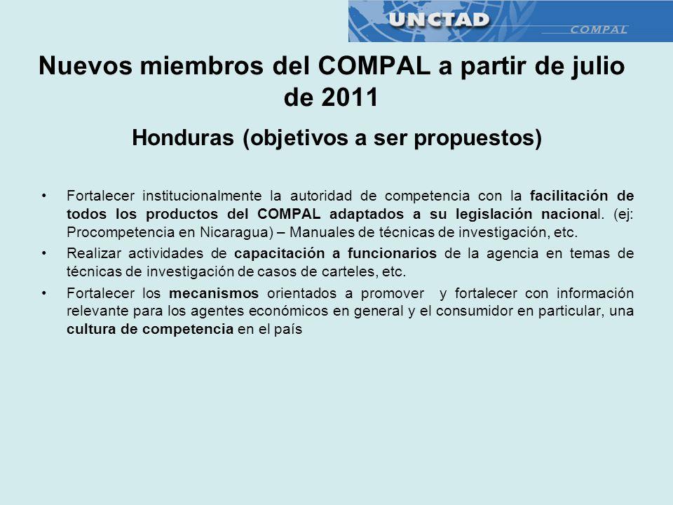 Honduras (objetivos a ser propuestos) Fortalecer institucionalmente la autoridad de competencia con la facilitación de todos los productos del COMPAL