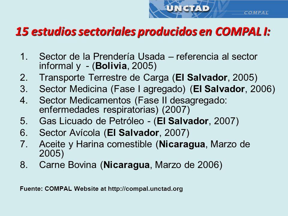 1.Sector de la Prendería Usada – referencia al sector informal y - (Bolivia, 2005) 2.Transporte Terrestre de Carga (El Salvador, 2005) 3.Sector Medici